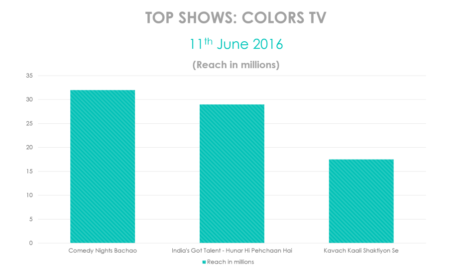 topshows-june11th-colorstv-16062016.png