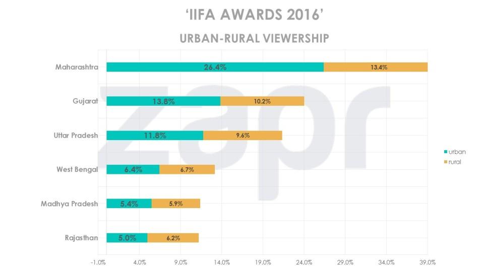 IIFAawards-urbanruralFINAL-10july2016-12072016.jpg