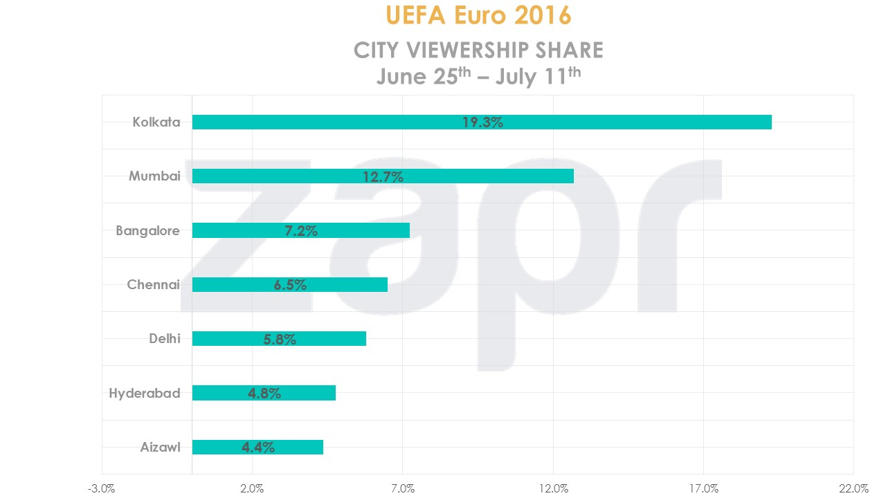 UEFA-cityreach-june25-july11-15072016.jpg