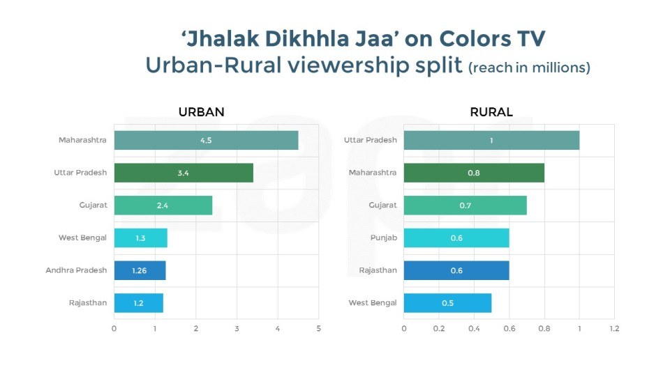 Jhalak-urban-rural-29082016.jpg
