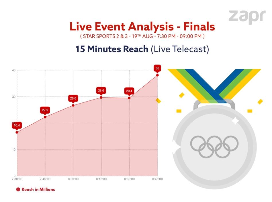 Rio Olympics-Badminton-01.jpg