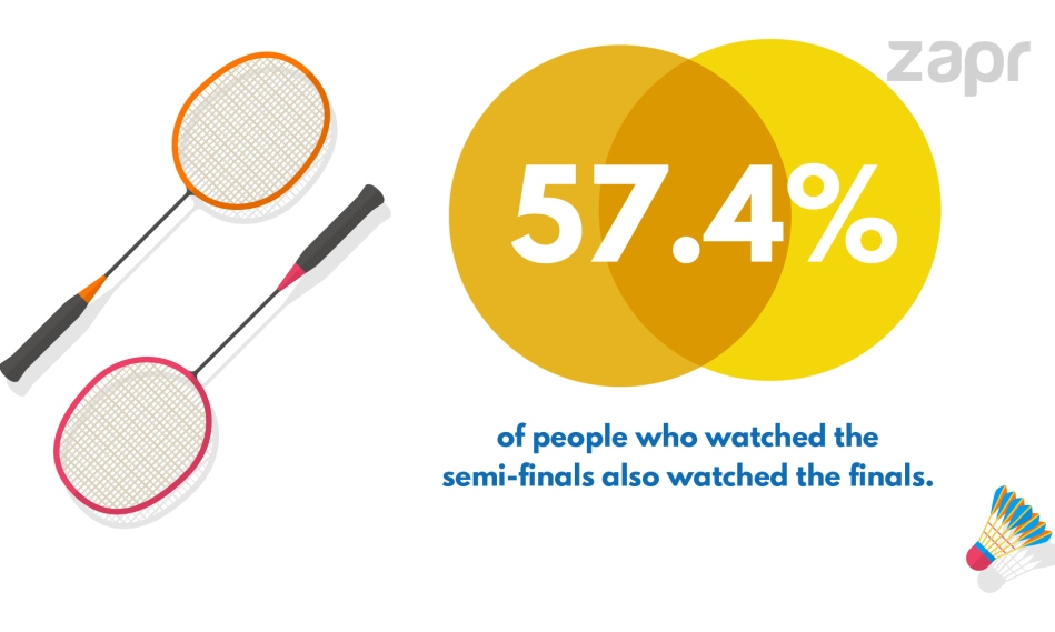 Rio Olympics-Badminton-02.jpg