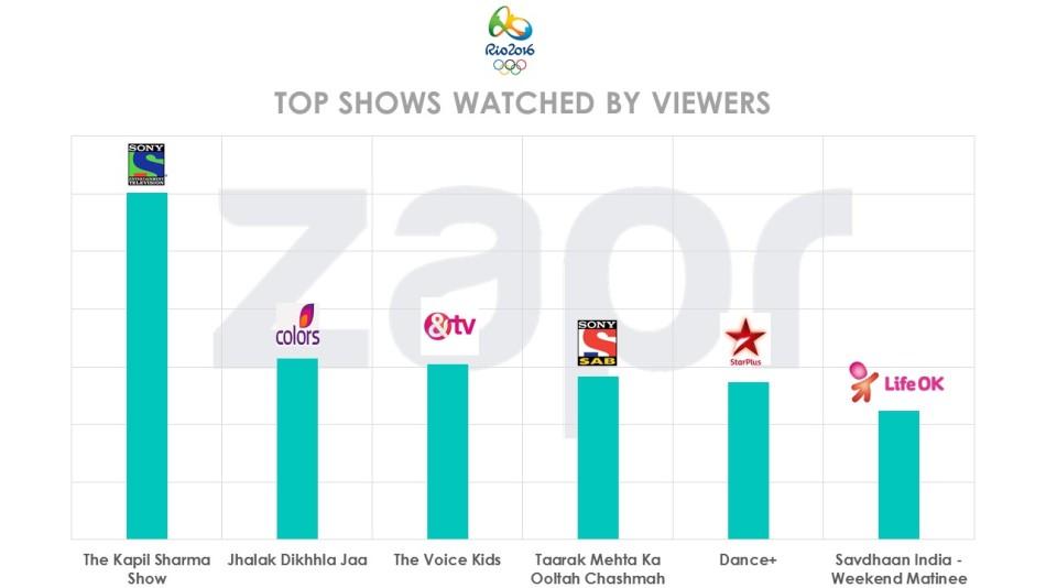 Rio2016-topshows-10082016.jpg