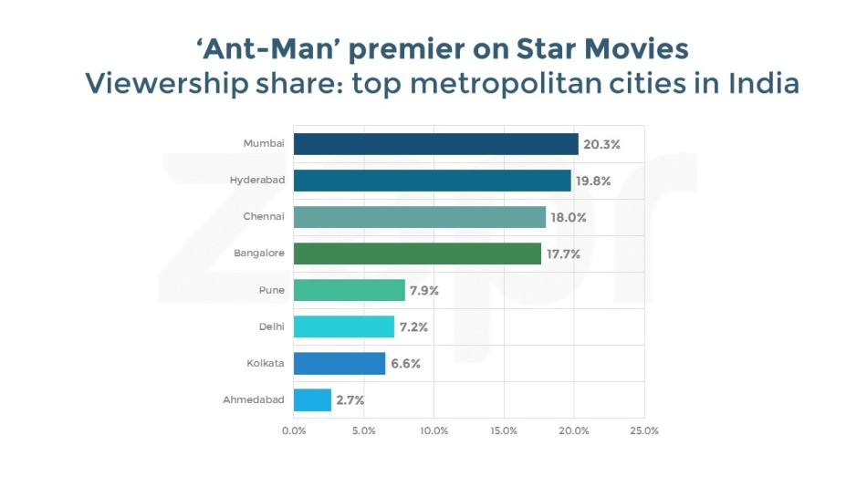 antman-starmovies-13092016.jpg