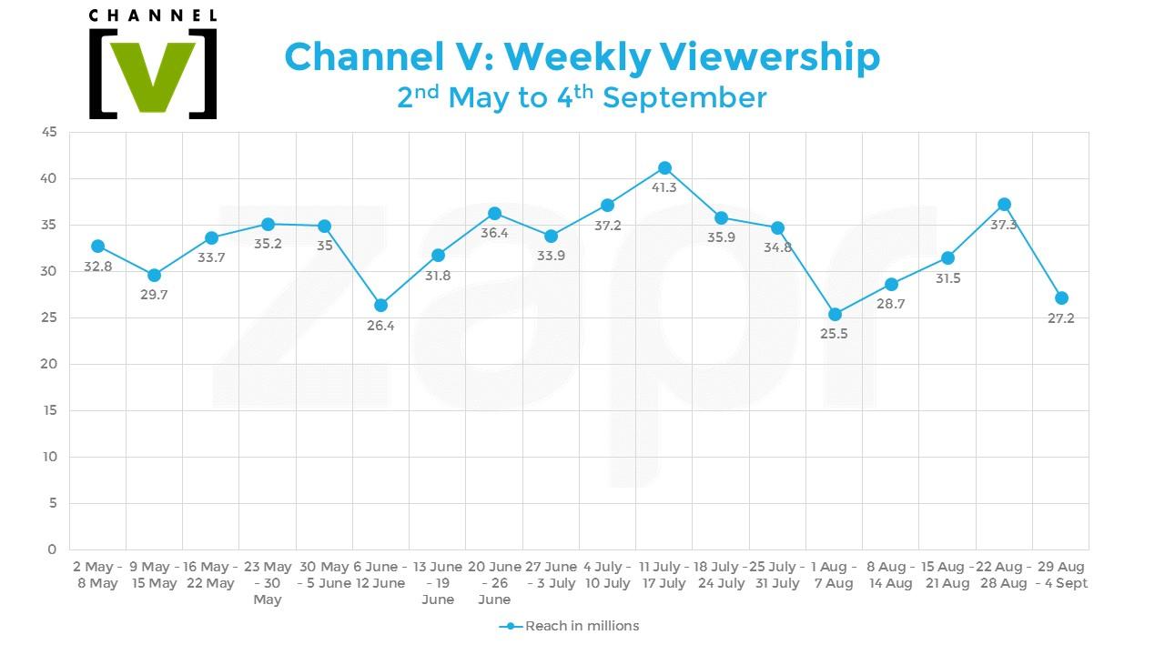 channelV-weekly2-21092016.jpg