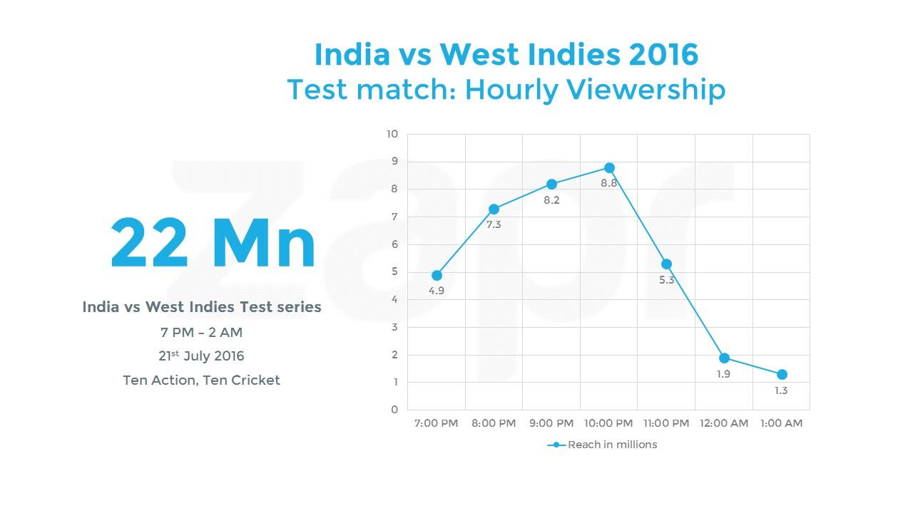 westindiesvsindia-test-21stjuly-08092016.jpg