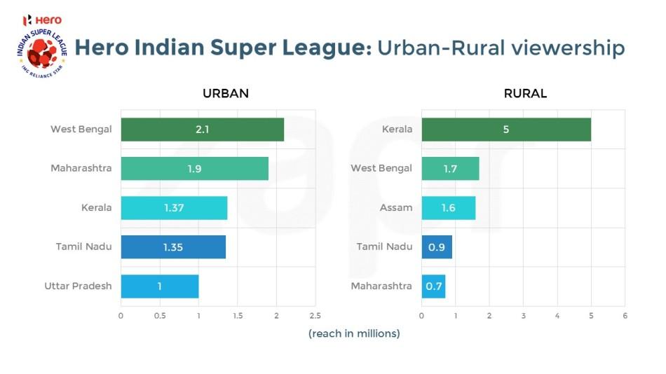 heroISL-urban&rural-04102016.jpg
