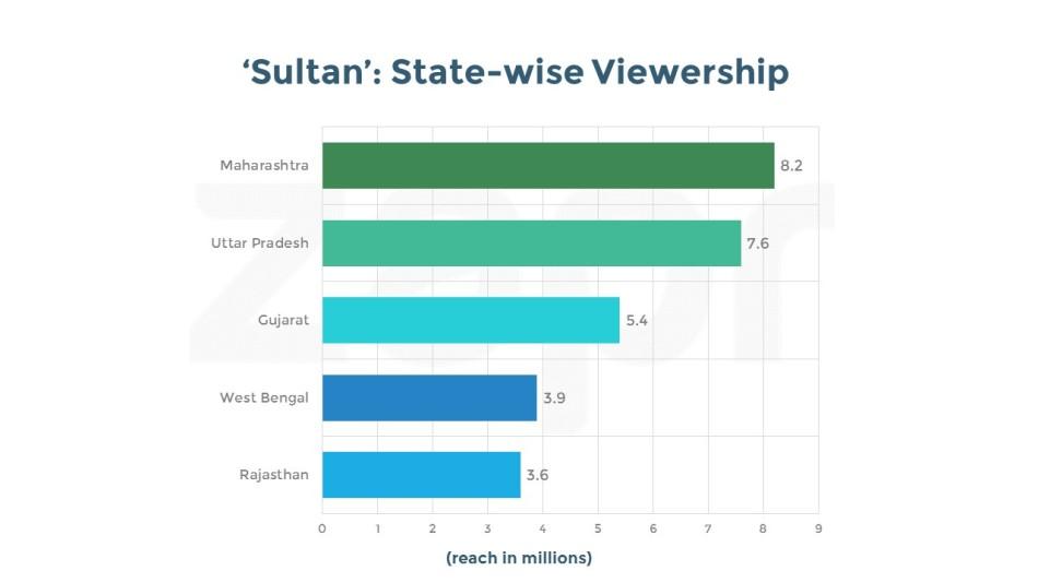 Sultan-states.jpg
