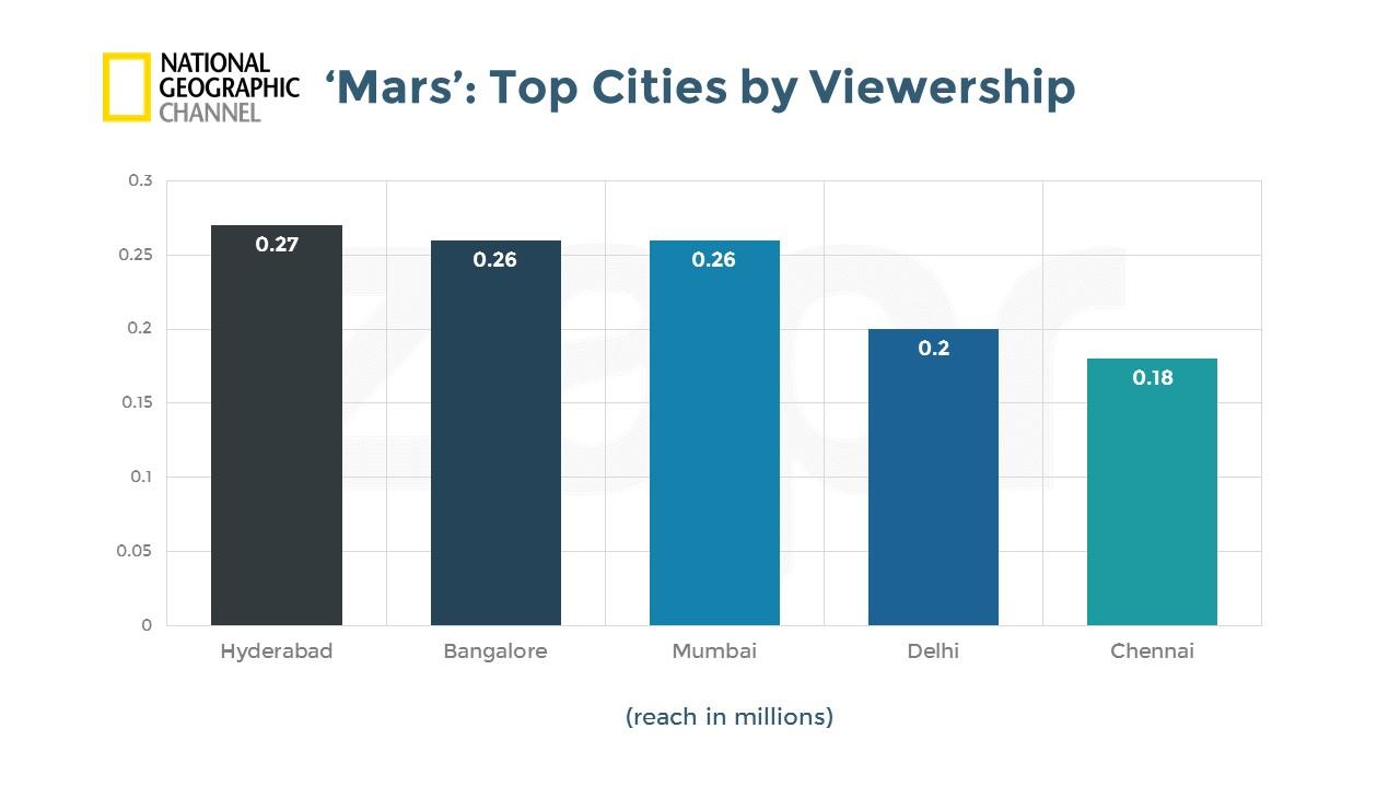 Nat Geo-Top cities-17112016.jpg