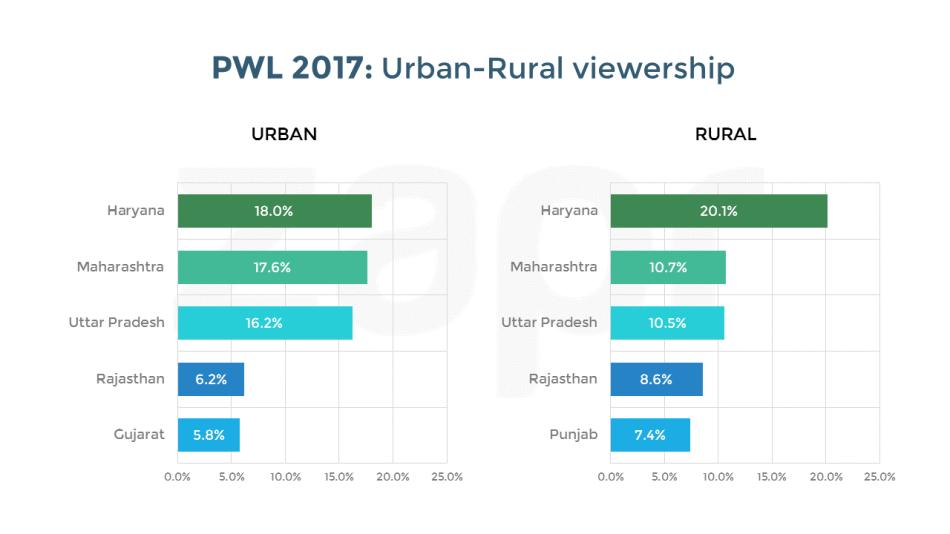 PWL2017- urbanrural.png